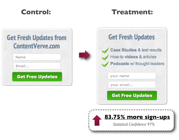 Improved Sign-up Form Copy Increased Conversions