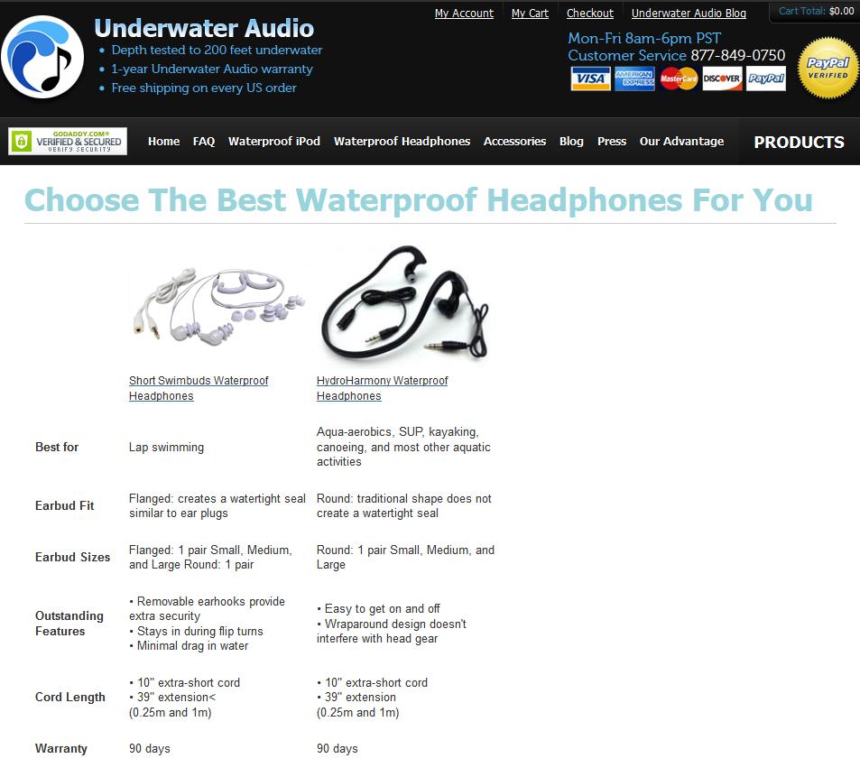 Underwater Audio Challenger Page