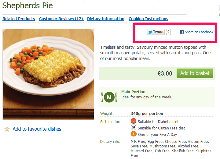 Low social shares on product pages can have a negative effect on conversions