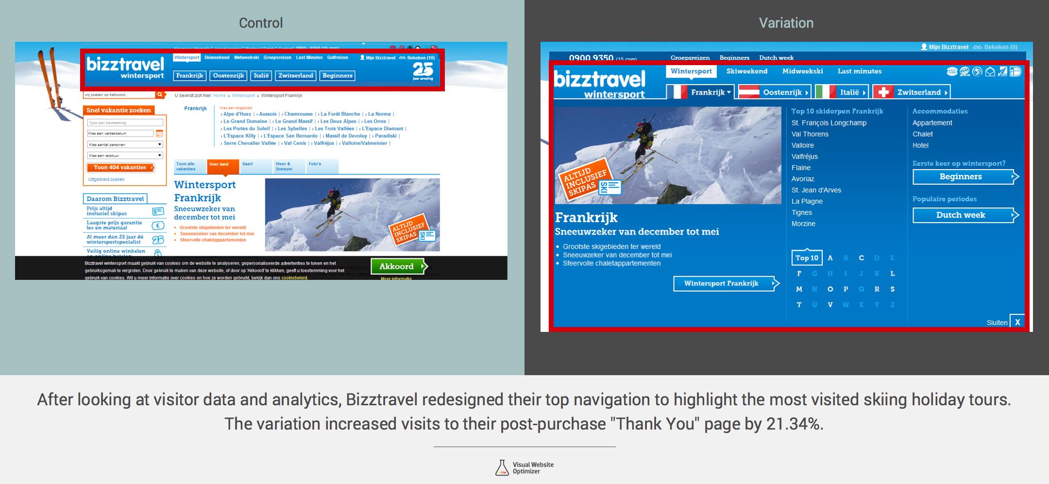comparison-bizztravel-cs