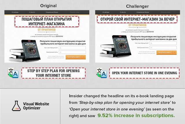 A comparison image of an A/B test by imsider.ru in which a time-specific benefit to the headline was added