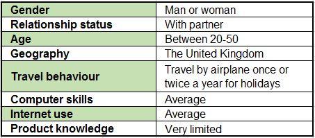 EUClaim Customer Profile