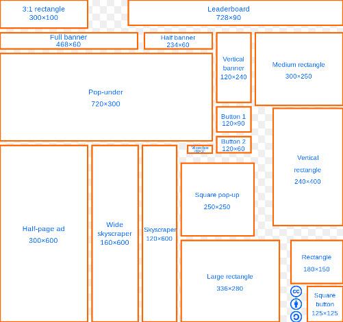 web banner sizes