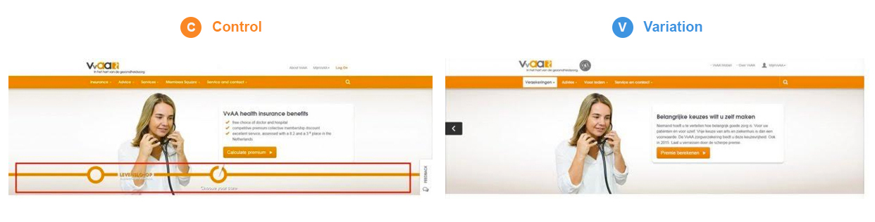 A/B test for VVAA website