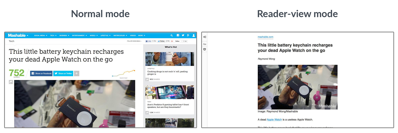 Reader view mode in browser