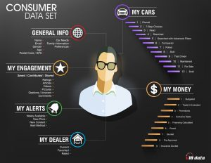 ideal customer profile for personalization