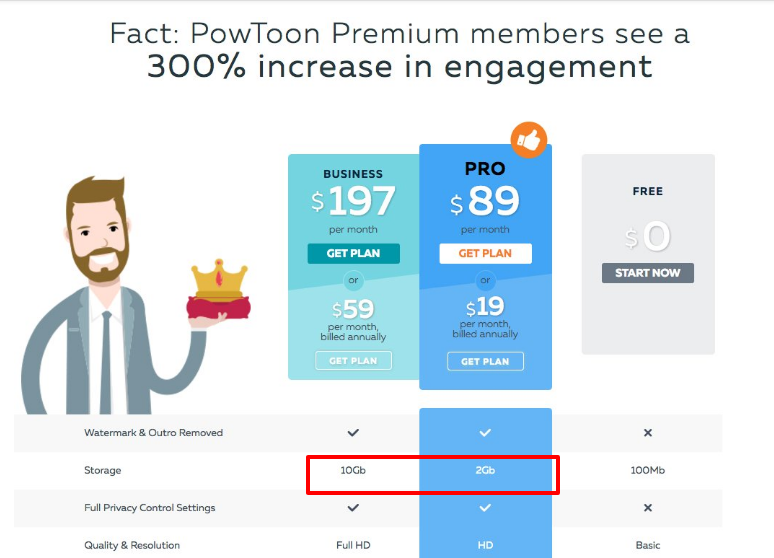 Powtoon Pricing Page A/B testing
