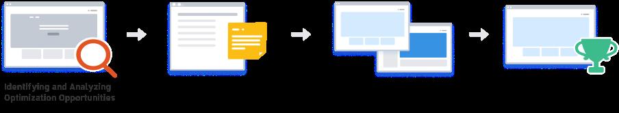 cro-process1